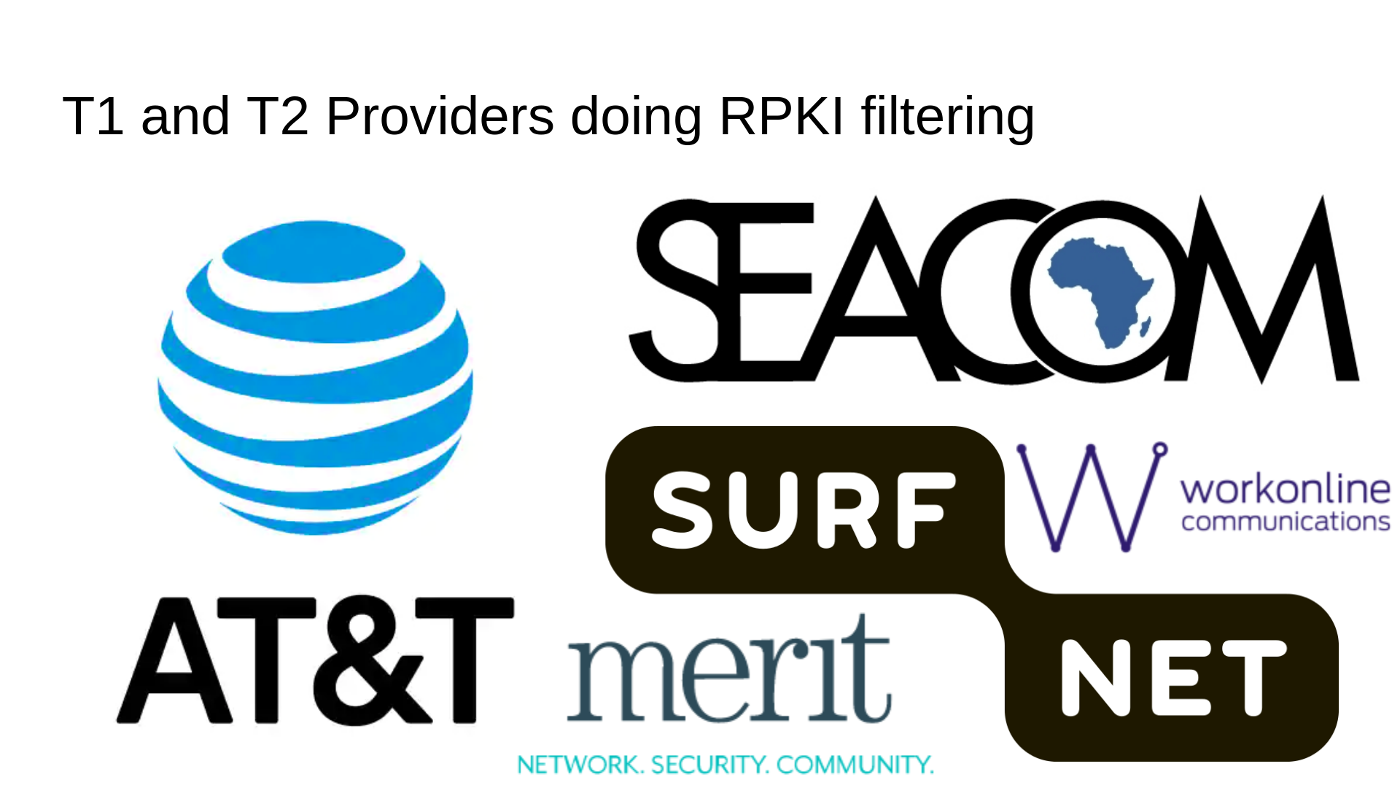 A slide showing ATT,Seacom,Workonline,Surfnet, and merit