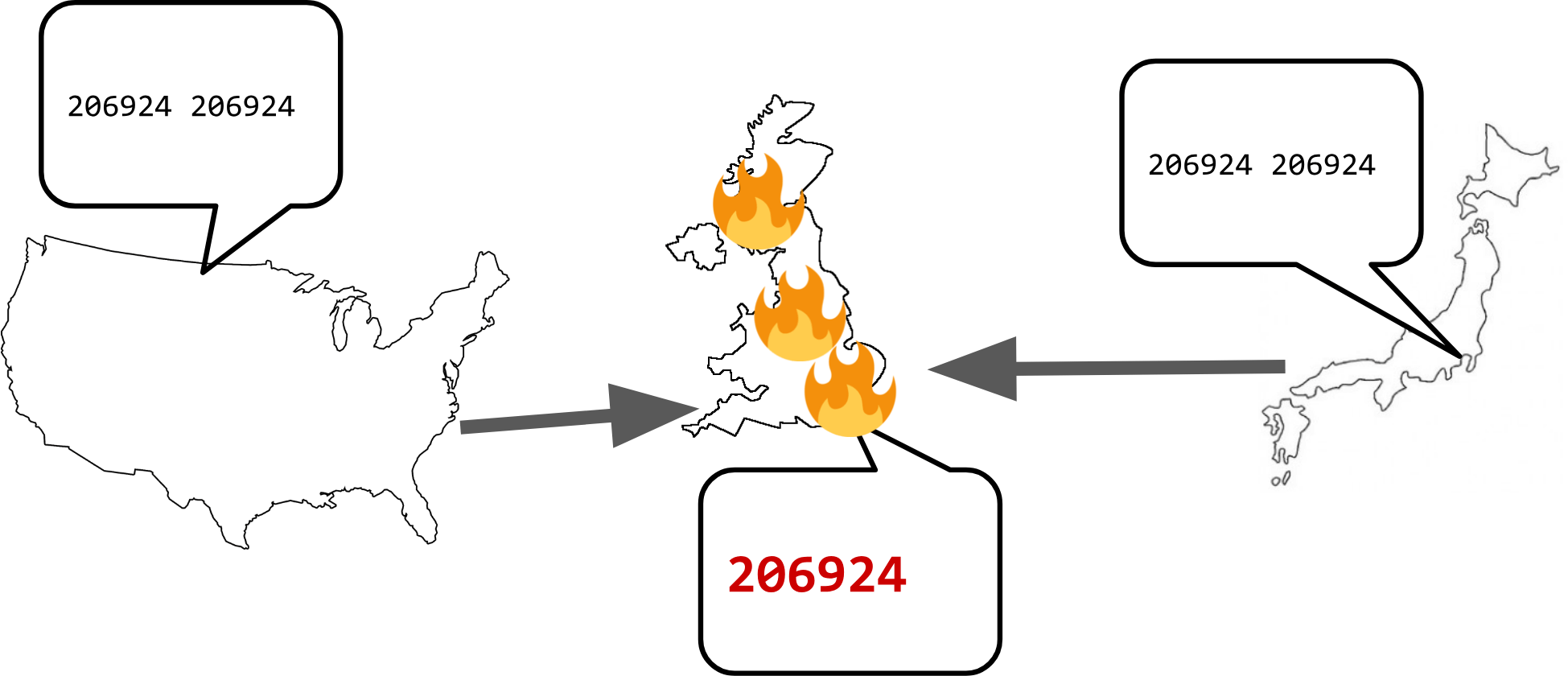 one country on fire due to announcing a too short of a AS_PATH