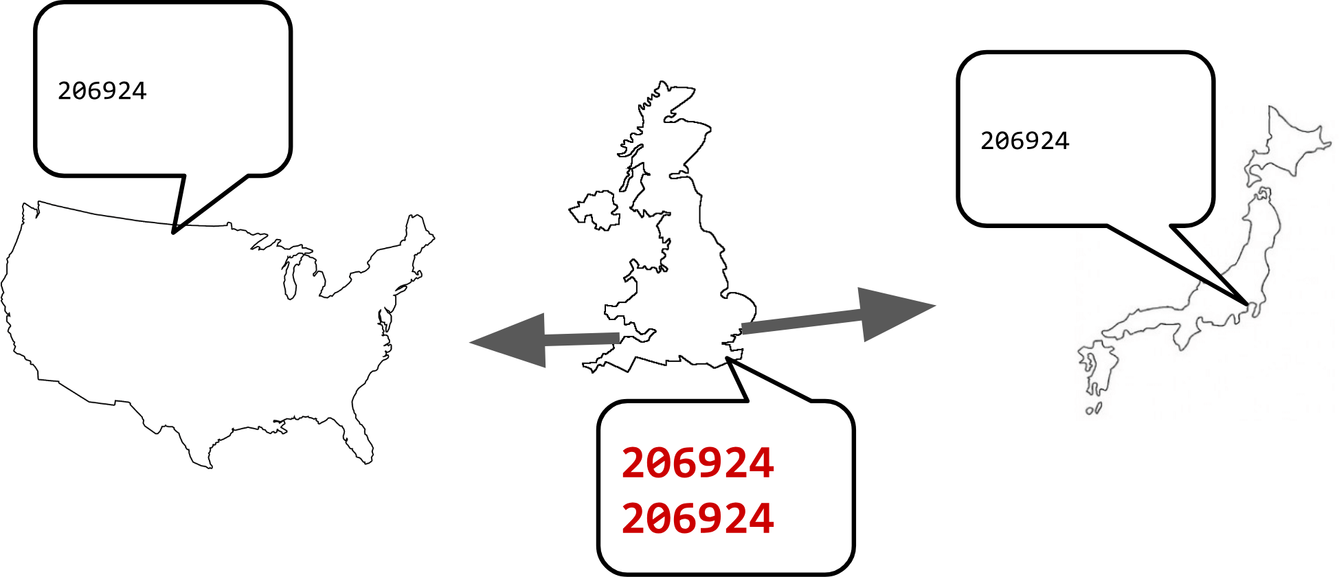 one country announcing a longer AS_PATH than the rest, causing traffic to move away