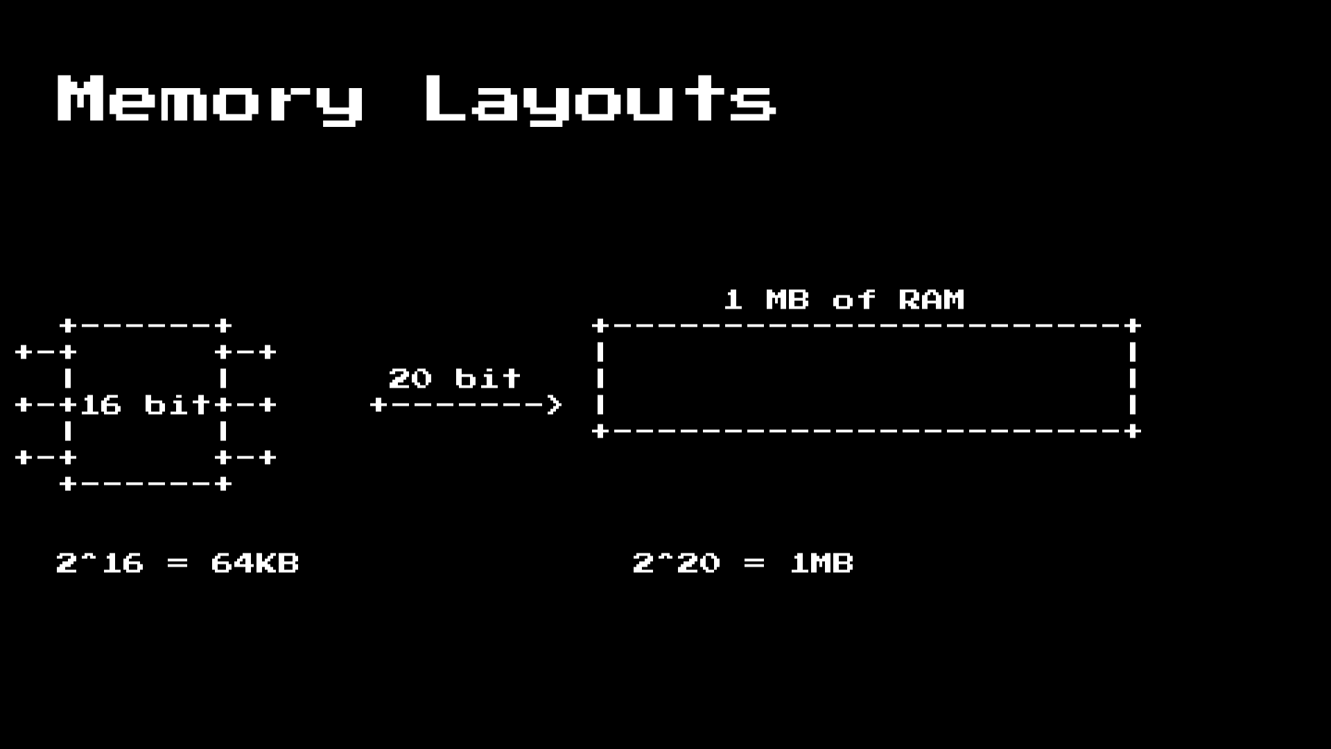 real mode memory layout