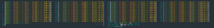 lots of CPU usage