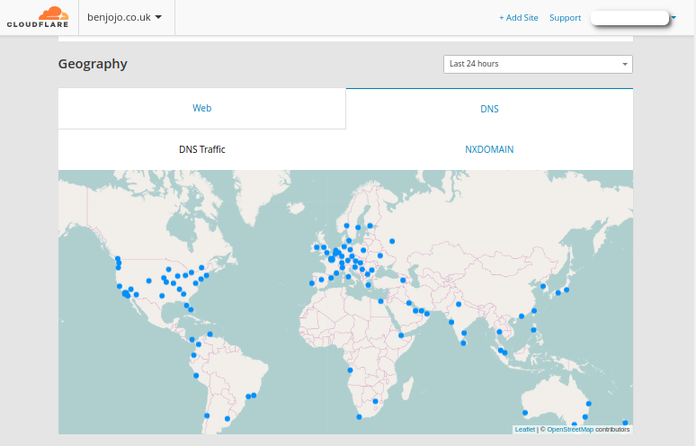 cloudflare dns analytics