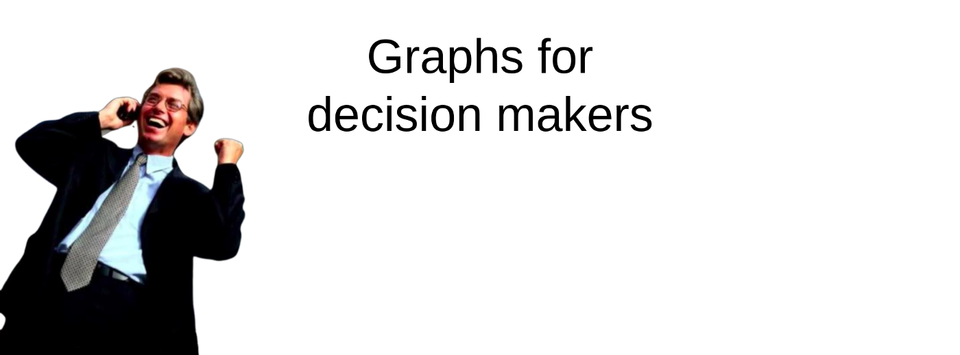 graphs for decision makers, followed by the haha business guy