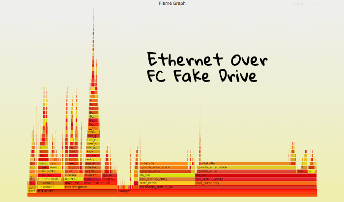 Flamegraph of FC Driver