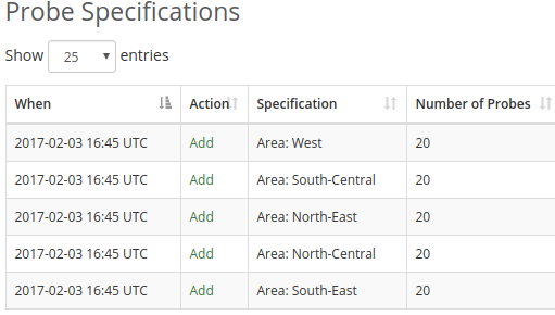 RIPE atlas geographic options